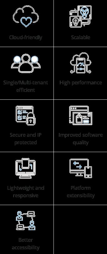 Our SCM Development Services