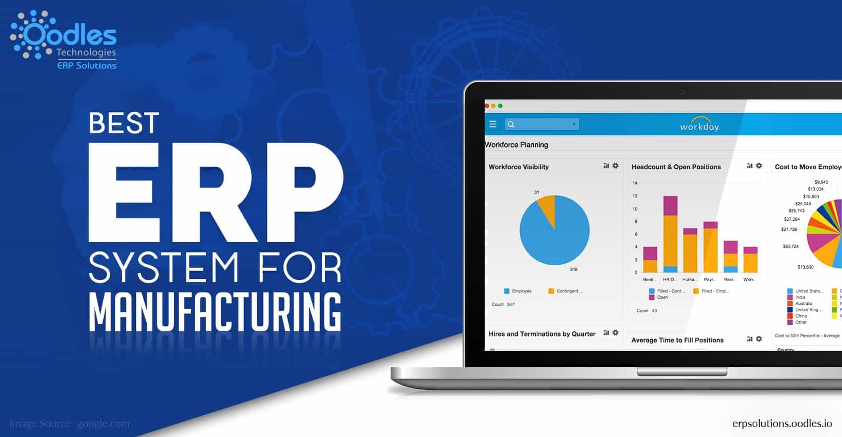 Best ERP system for manufacturing