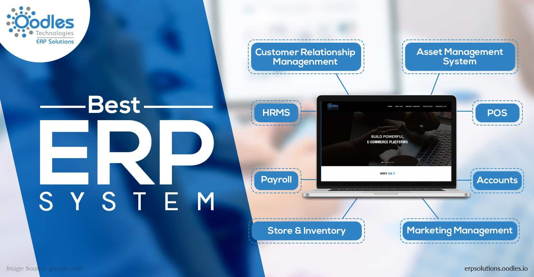 Top Capabilities To Look For Before Choosing An ERP System Solution