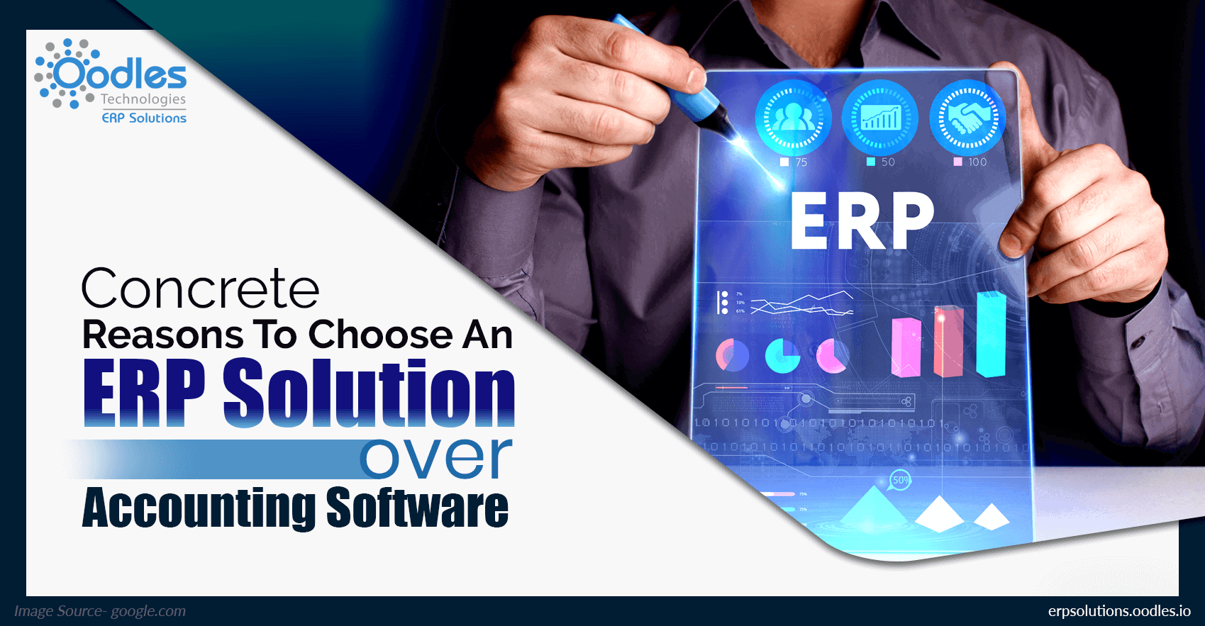 An ERP solution Or Accounting software
