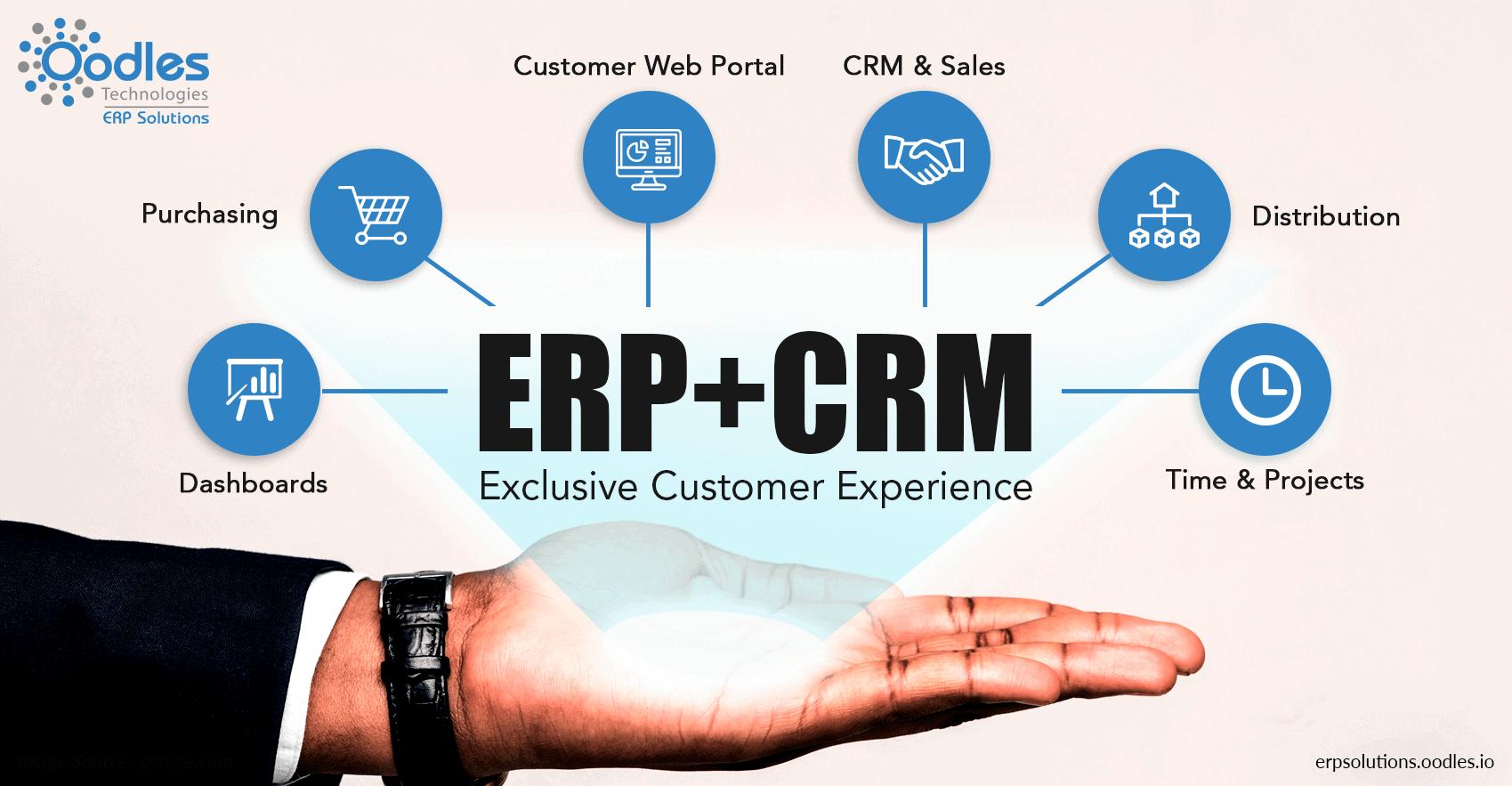 CRM+ERP
