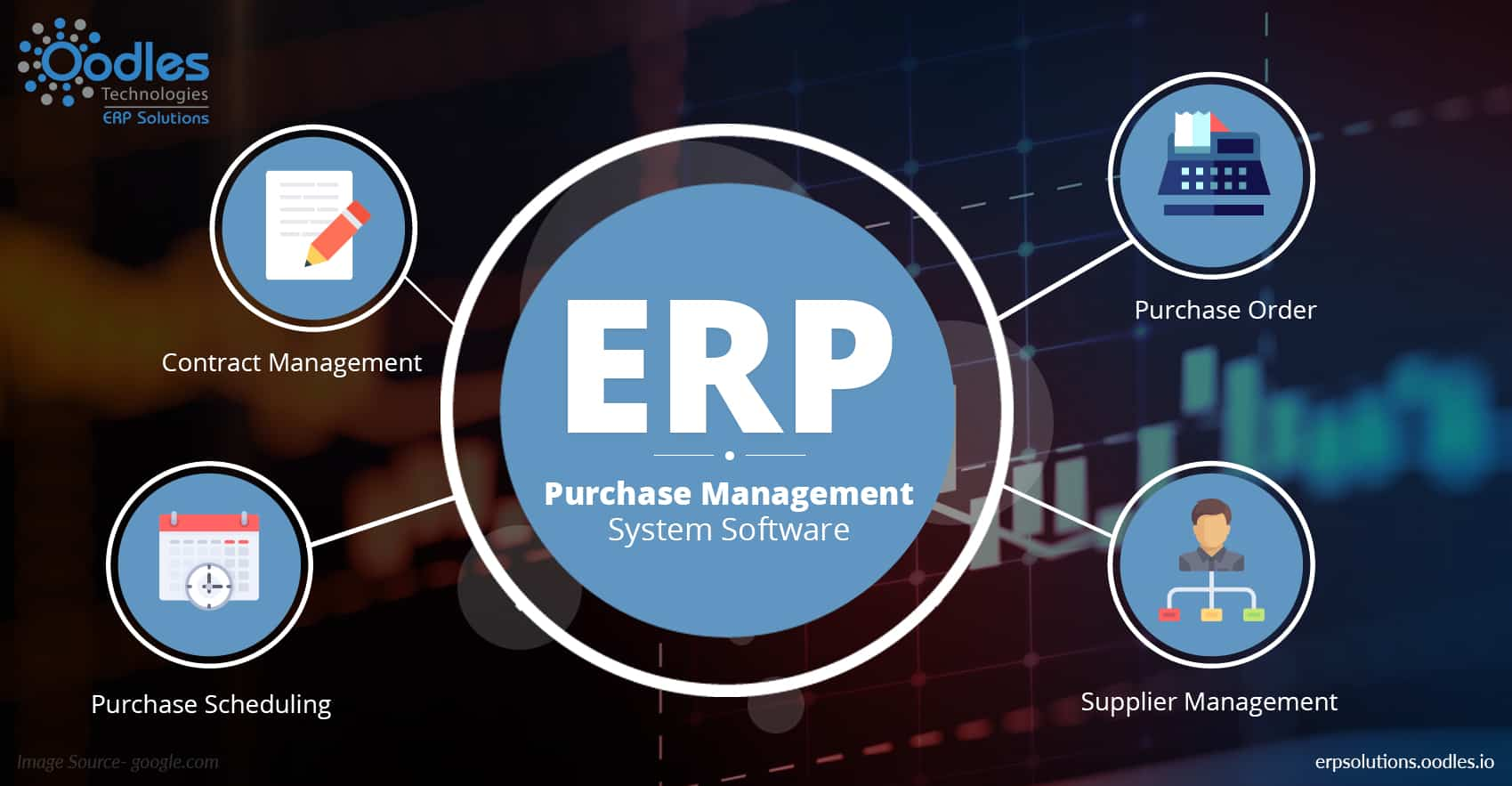 ERP purchase management system software: Life Line of an Industry