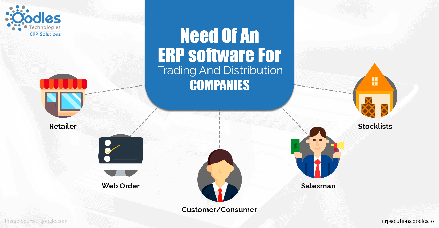 ERP software For Trading And Distribution Businesses