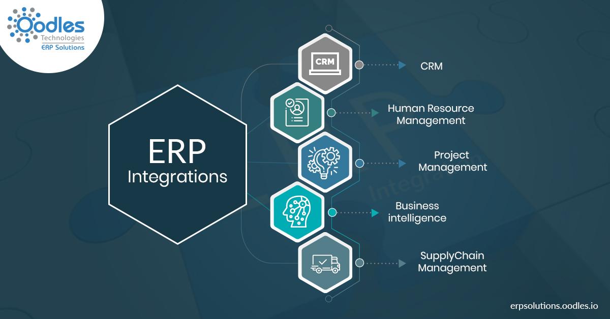 ERP integrations