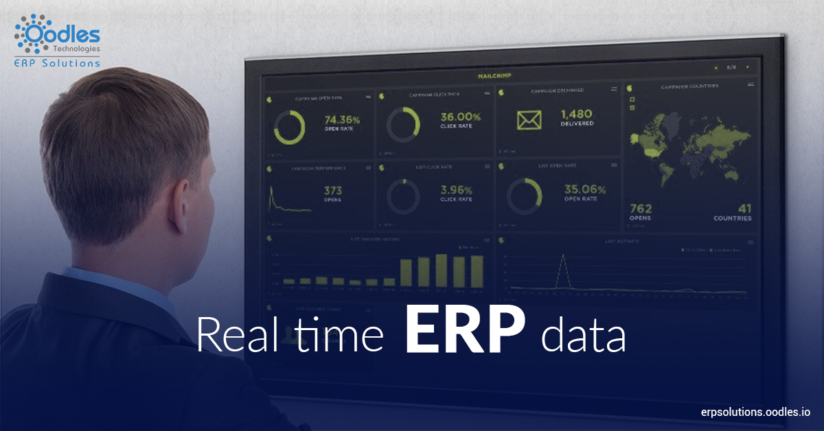 Real-Time ERP Data