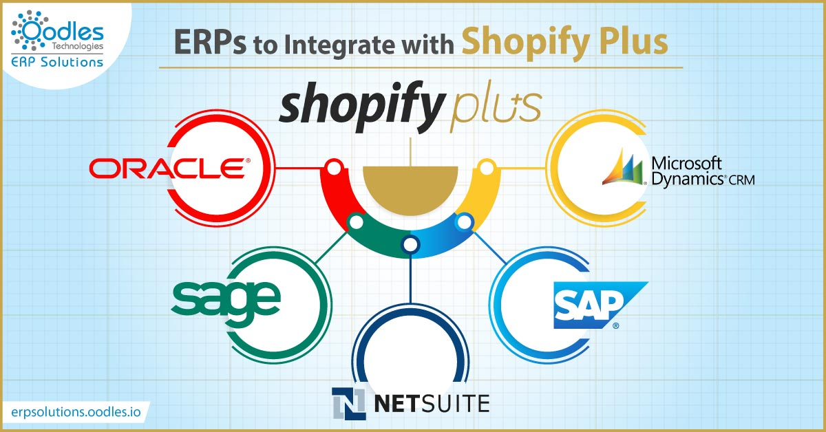 ERPs to Integrate with Shopify Plus | Shopify ERP Integrations