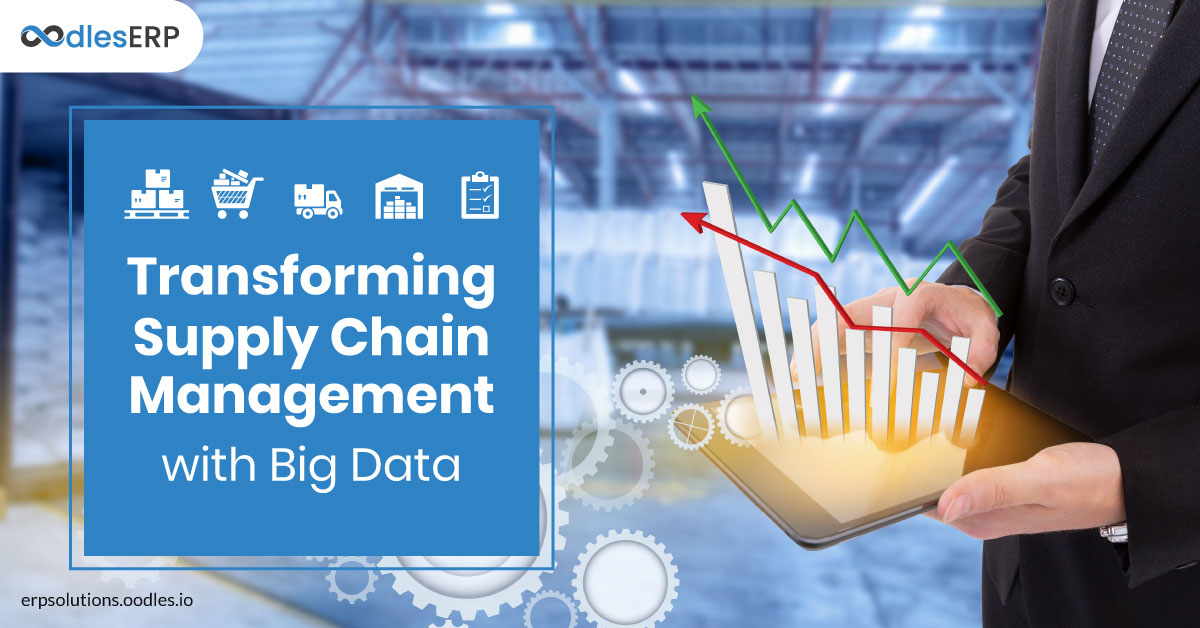 Big Data in Supply Chain