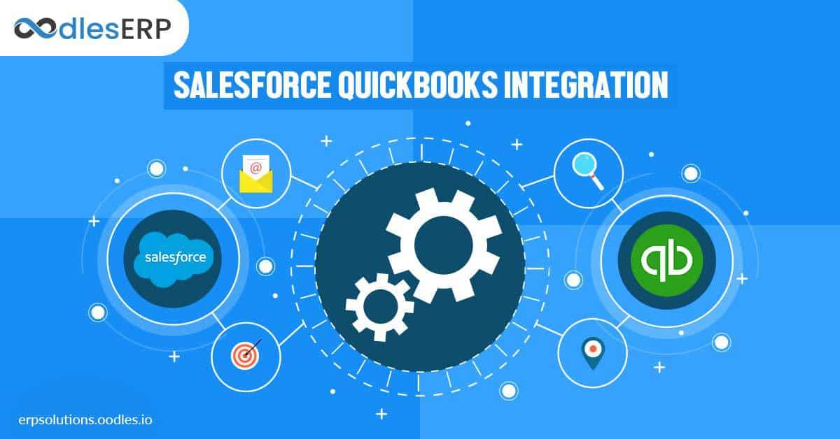 Salesforce QuickBooks Integration