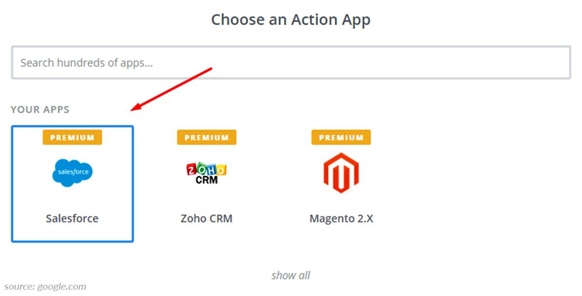 Salesforce Magento Integration